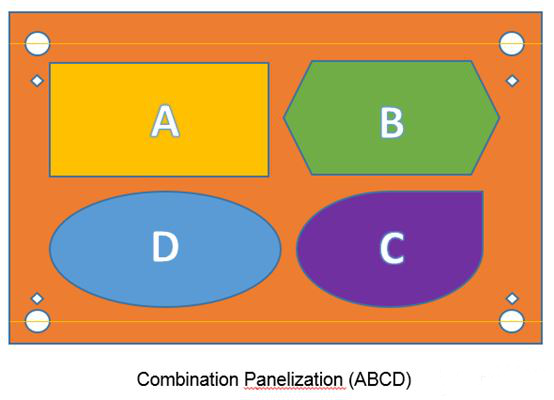 The mystery of low-cost PCB Panel design
