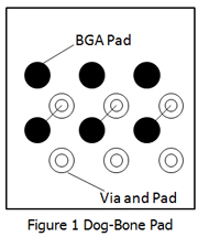 How to evaluate Feasibility of BGA Pad Design